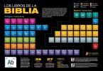 libros_biblia